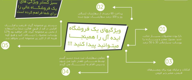 کسب درآمد واقعی از اینترنت با سیستم همکاری در فروش سبز گستر