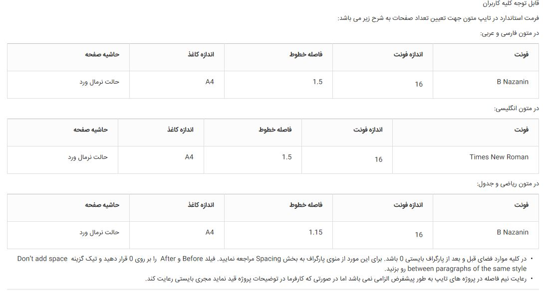 فرمت استاندارد در تایپ ایران , کسب درآمد با تایپ کردن , فریلنسینگ